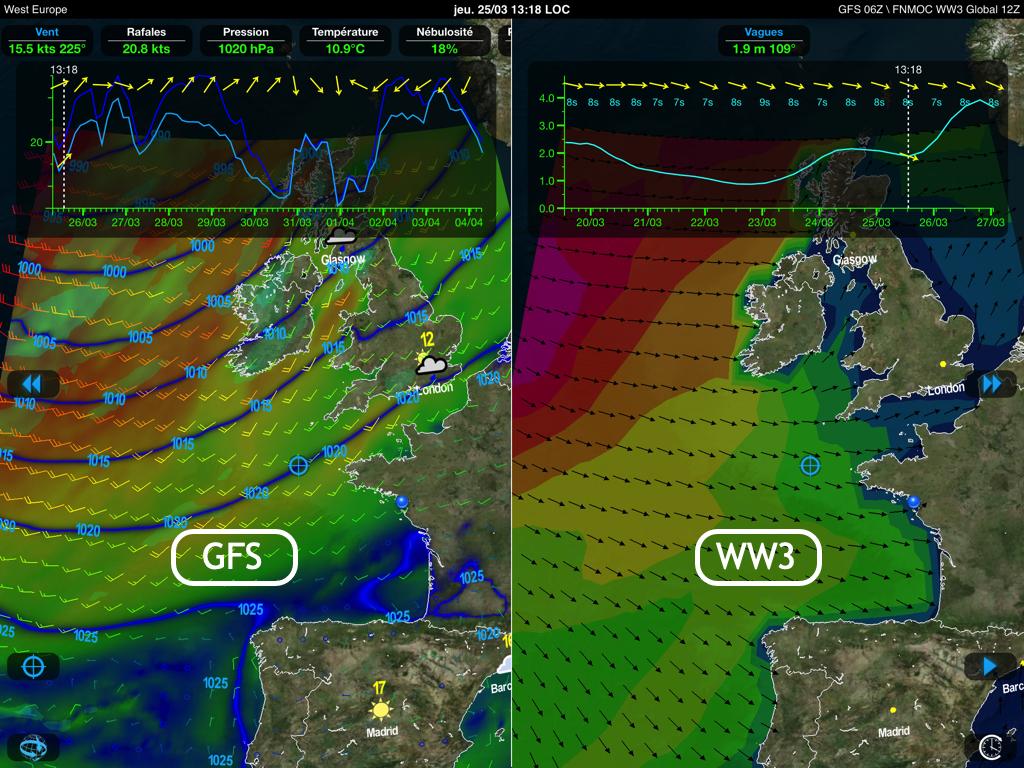 Les modèles GFS (météo) et WW3 (vagues) affichés sur deux écrans synchronisés avec Weather4D.